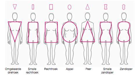 figuurtypes vrouwen   Google zoeken   Figuur types   Dress