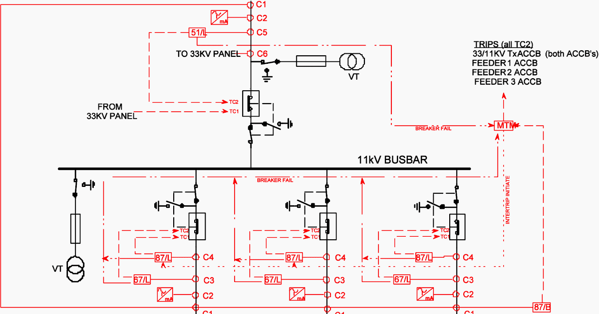 Wiring Diagram Switchboard Circuit