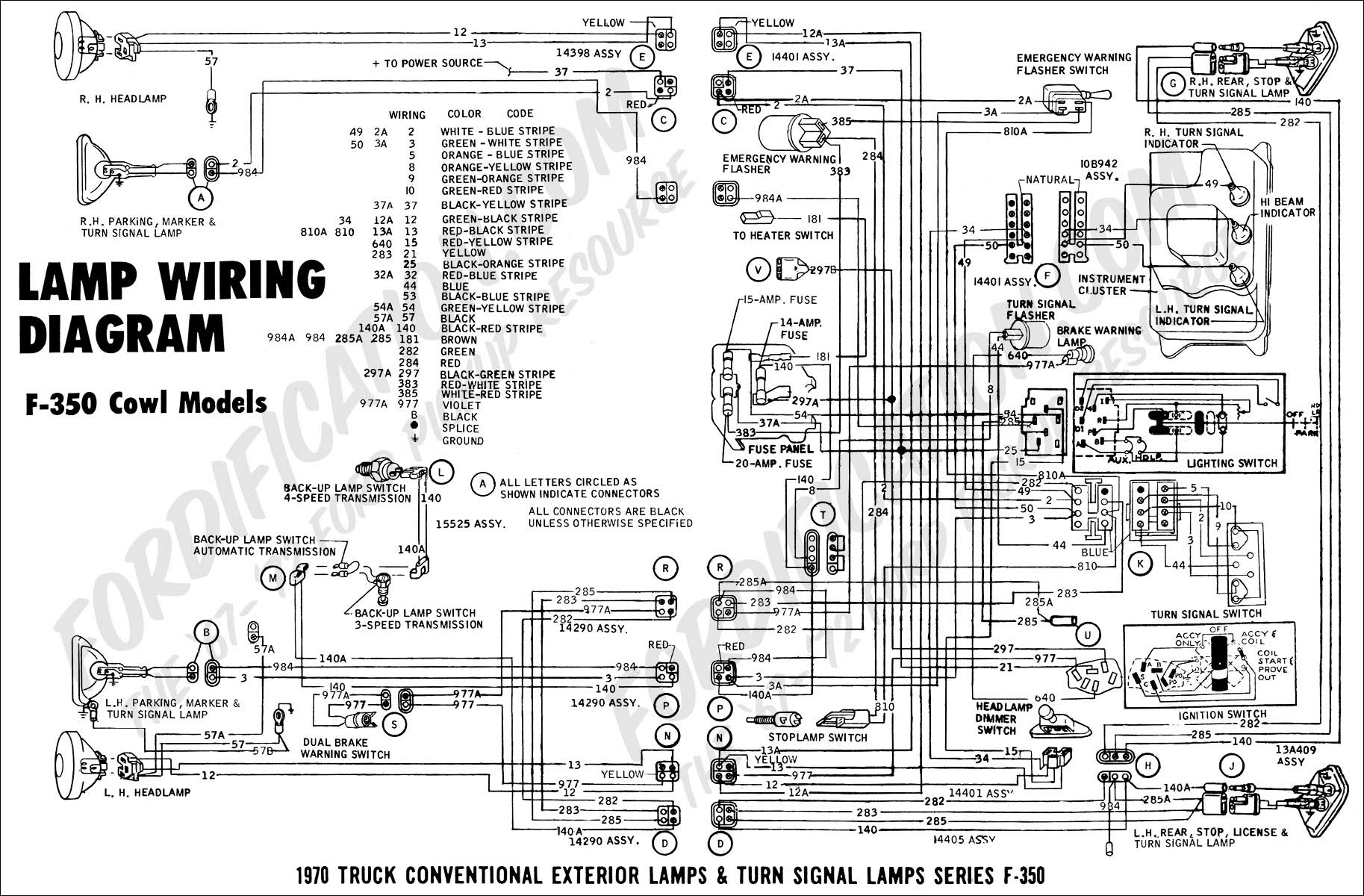 1997 Ford F 450 Wiring Diagram E Starter Wiring Diagram 1976 Chevy Nova Begeboy Wiring Diagram Source