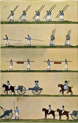 History of Weaponry