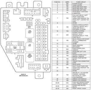 30 2006 Jeep Wrangler Fuse Box Diagram - Free Wiring Diagram Source | 2005 Jeep Wrangler Fuse Box Diagram |  | Free Wiring Diagram Source