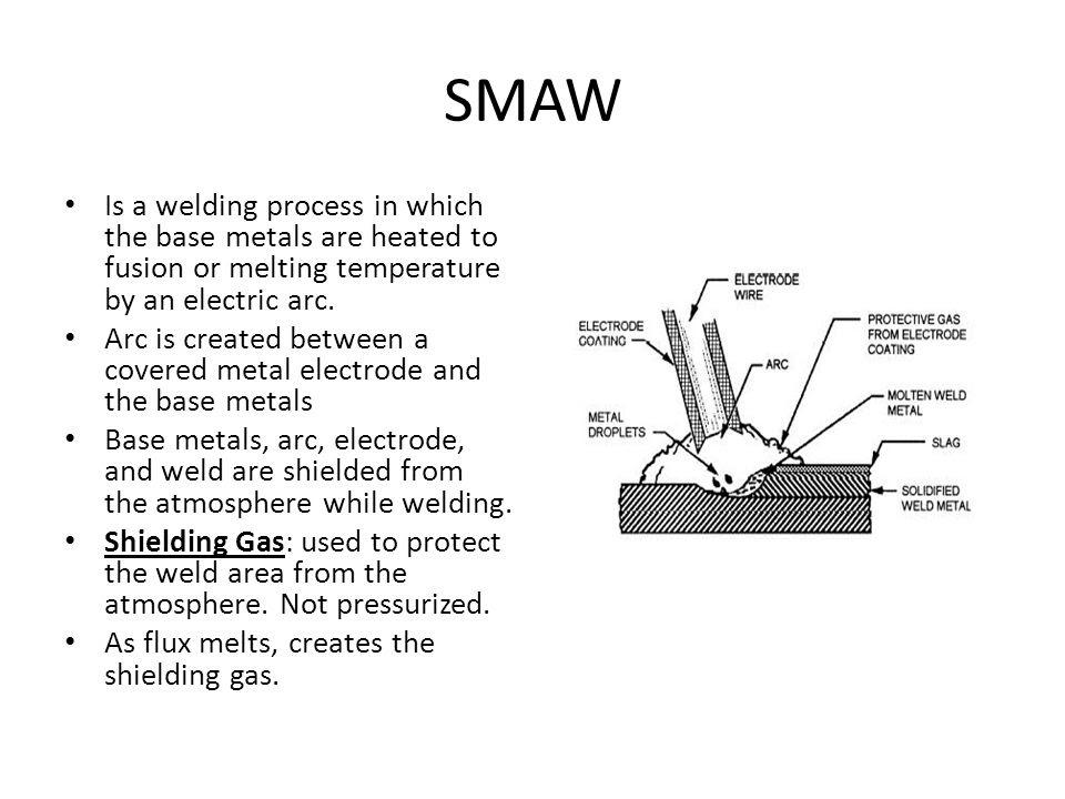 Chapter 5: Shielded Metal Arc Welding welding process smaw
