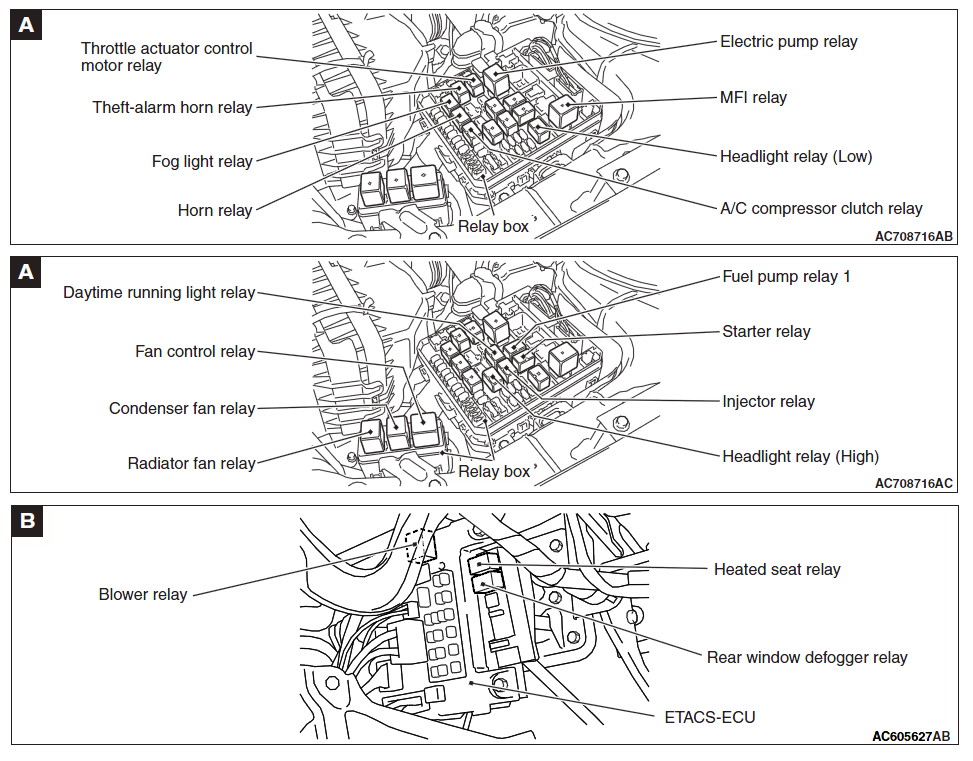 Diagram 1986 Evo Motor Diagram Full Version Hd Quality Motor Diagram Diagramtrostd Officinapab It