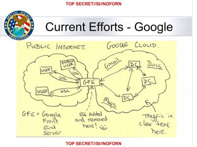 El documento secreto aportado por el diario 'The Washington Post'.