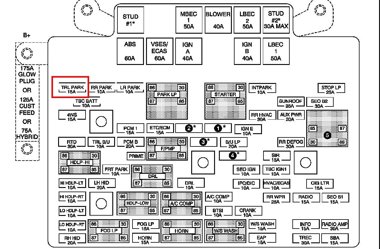 31 2004 Trailblazer Fuse Box Diagram