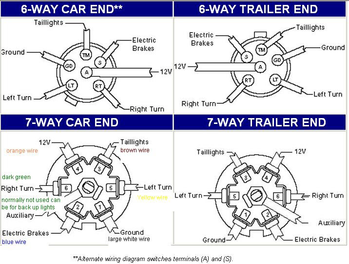 2006 Gmc 3500 Tow Plug Wiring Wiring Diagram Schema Love Shape A Love Shape A Atmosphereconcept It