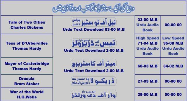 educationinpakistan.blogspot.com - 100 classic - famous - books for free - free download 100 - books