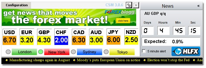 trading resources...: Complete Toolkit Forex Currency Strength - Explanation Video and Meter ...