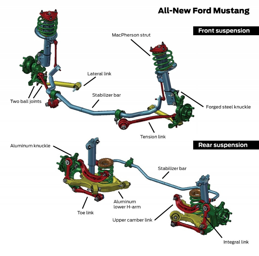 2012 Ford Focus Front Suspension Diagram