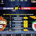 [5ªJornada Champions] CSKA 2-0 Benfica