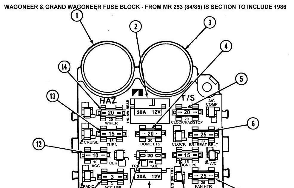 Jeep Cj7 Wiring Harness Diagram