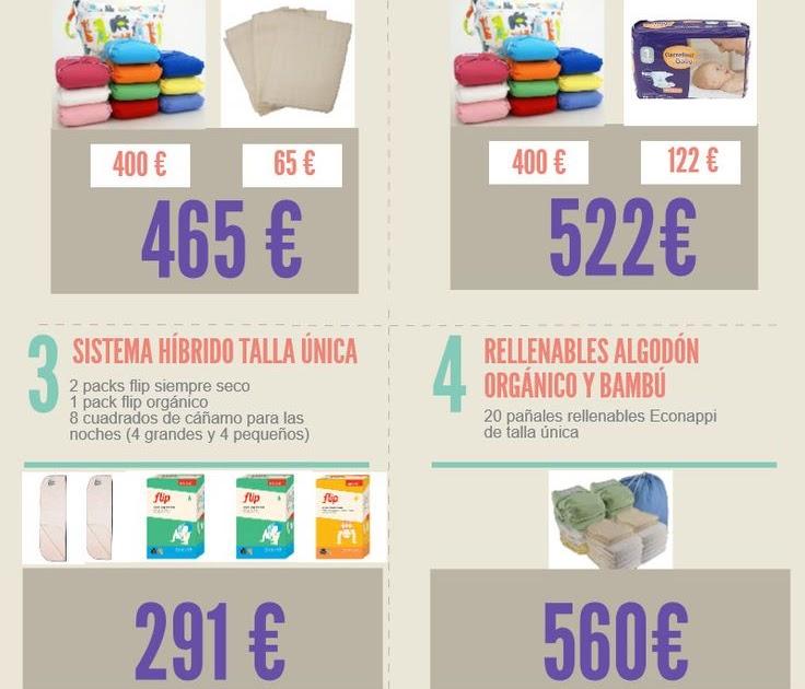 El blog de Culitos de Tela: ¿Cuánto cuestan los pañales de