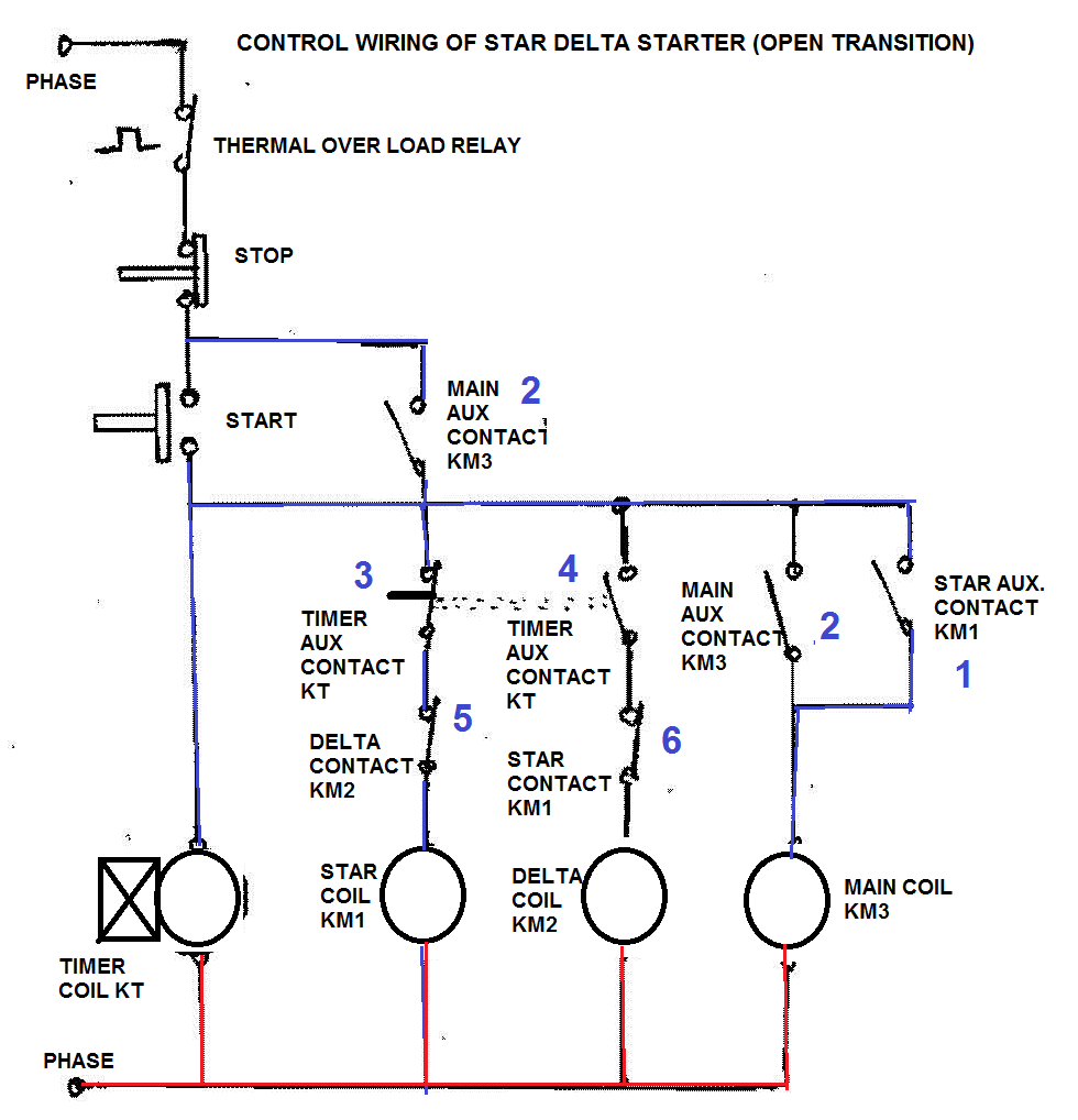 Control Wiring Diagram Of Star Delta Starter - Wiring Diagram Mega on star connection diagram, rocket launch diagram, star delta wiring diagram pdf, three-phase phasor diagram, wye delta connection diagram, wye start delta run diagram, 3 phase motor starter diagram, star delta starter operation, hertzberg russell diagram, forward reverse motor control diagram, river system diagram, star delta motor manual controls ckt diagram, life of a star diagram, induction motor diagram, motor star delta starter diagram, wye-delta motor starter circuit diagram, how do tornadoes form diagram, auto transformer starter diagram, star formation diagram, star delta circuit diagram,