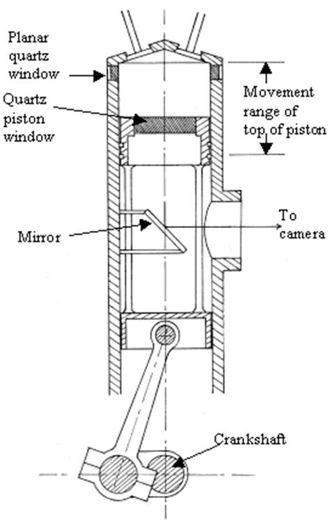 I.C. Engine Combustion Chamber
