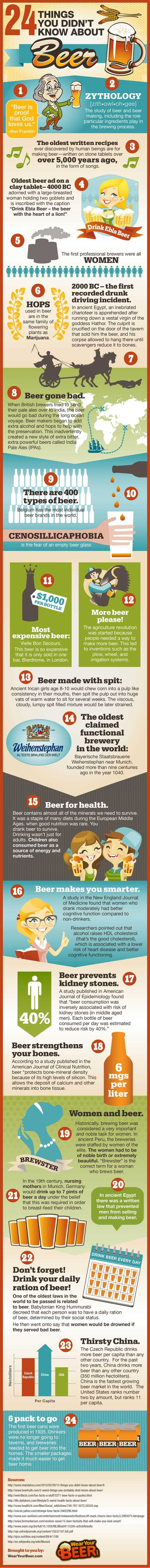 24 Fun Facts About Beer [Infog