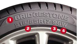 National Tyres And Autocare Uk No 1 Fast Fit Car Tyres Online
