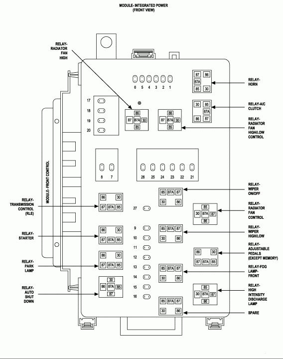 fuse panel diagram for 2007 dodge charger 2006 dodge charger fuse box diagram under hood langsat 10  2006 dodge charger fuse box diagram