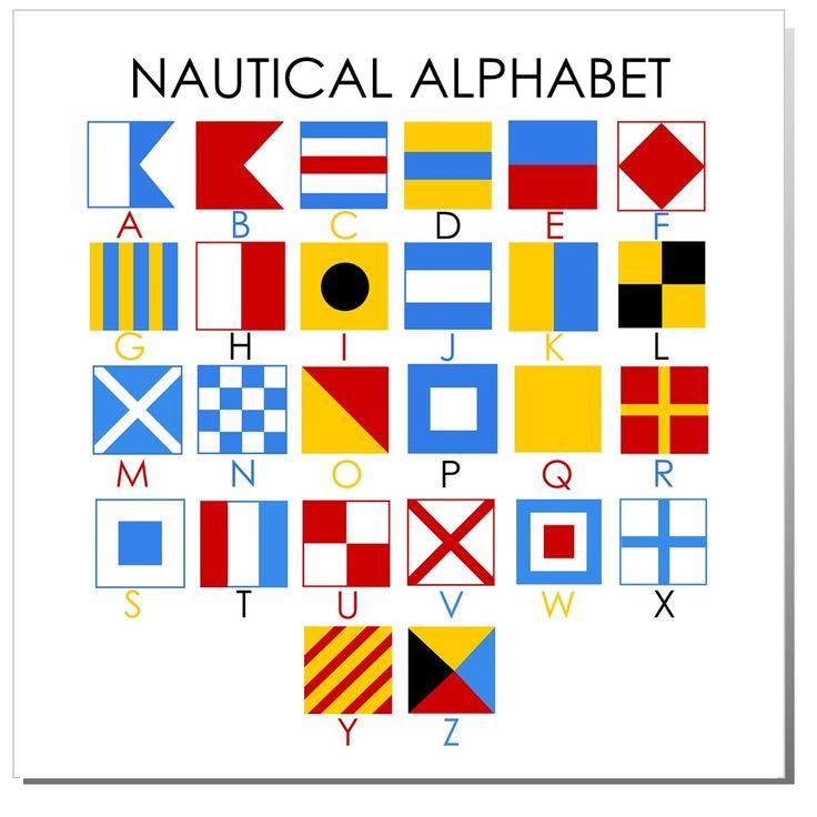 Pillow - Nautical Alphabet | Nautical flag alphabet, I am and ...