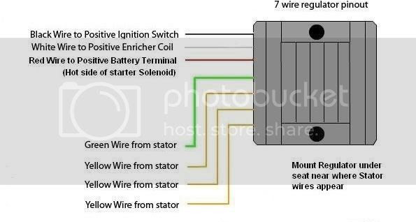 11 Pole Stator Wiring Diagram