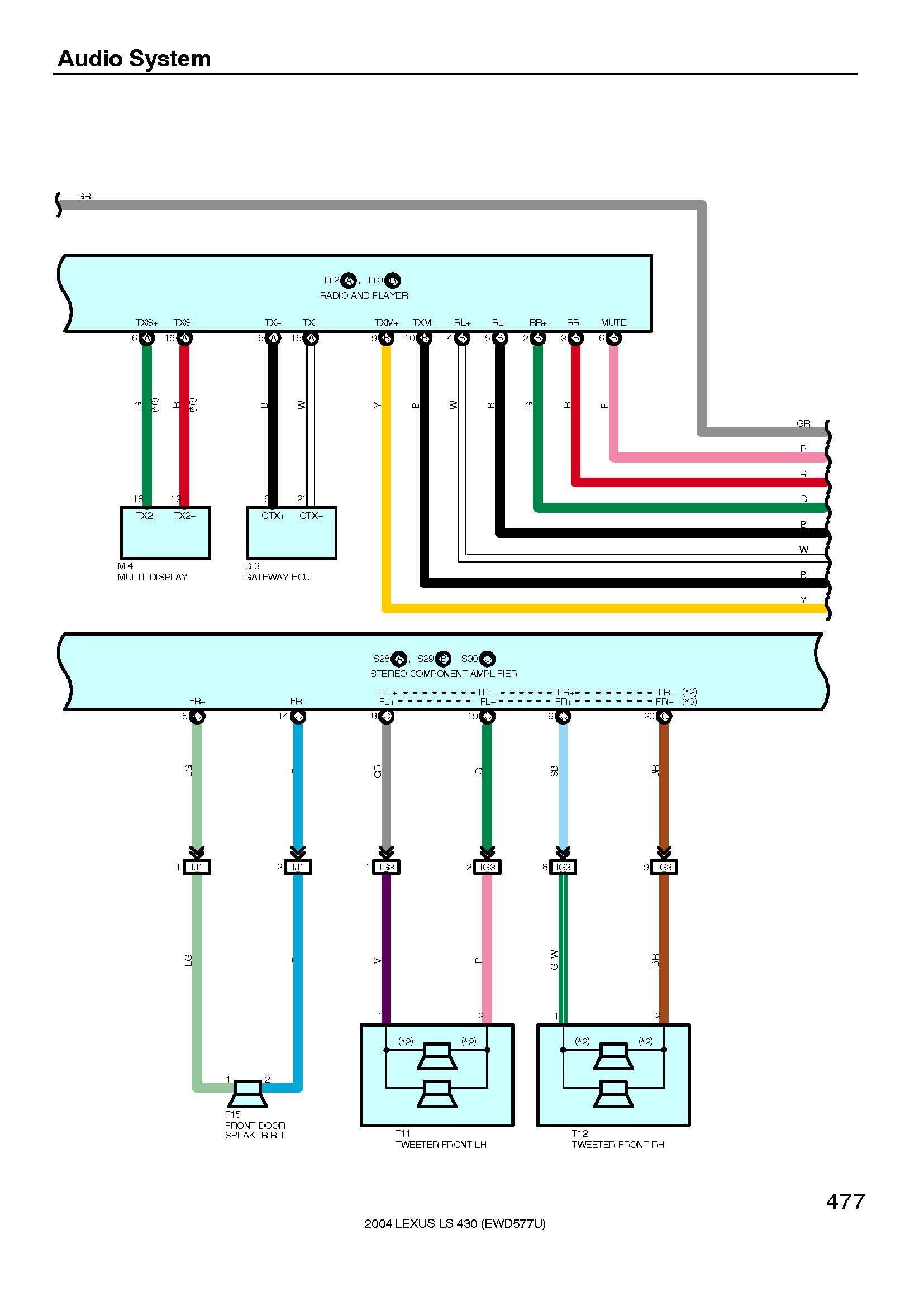 2003 Lexus Ls430 Fuse Diagram