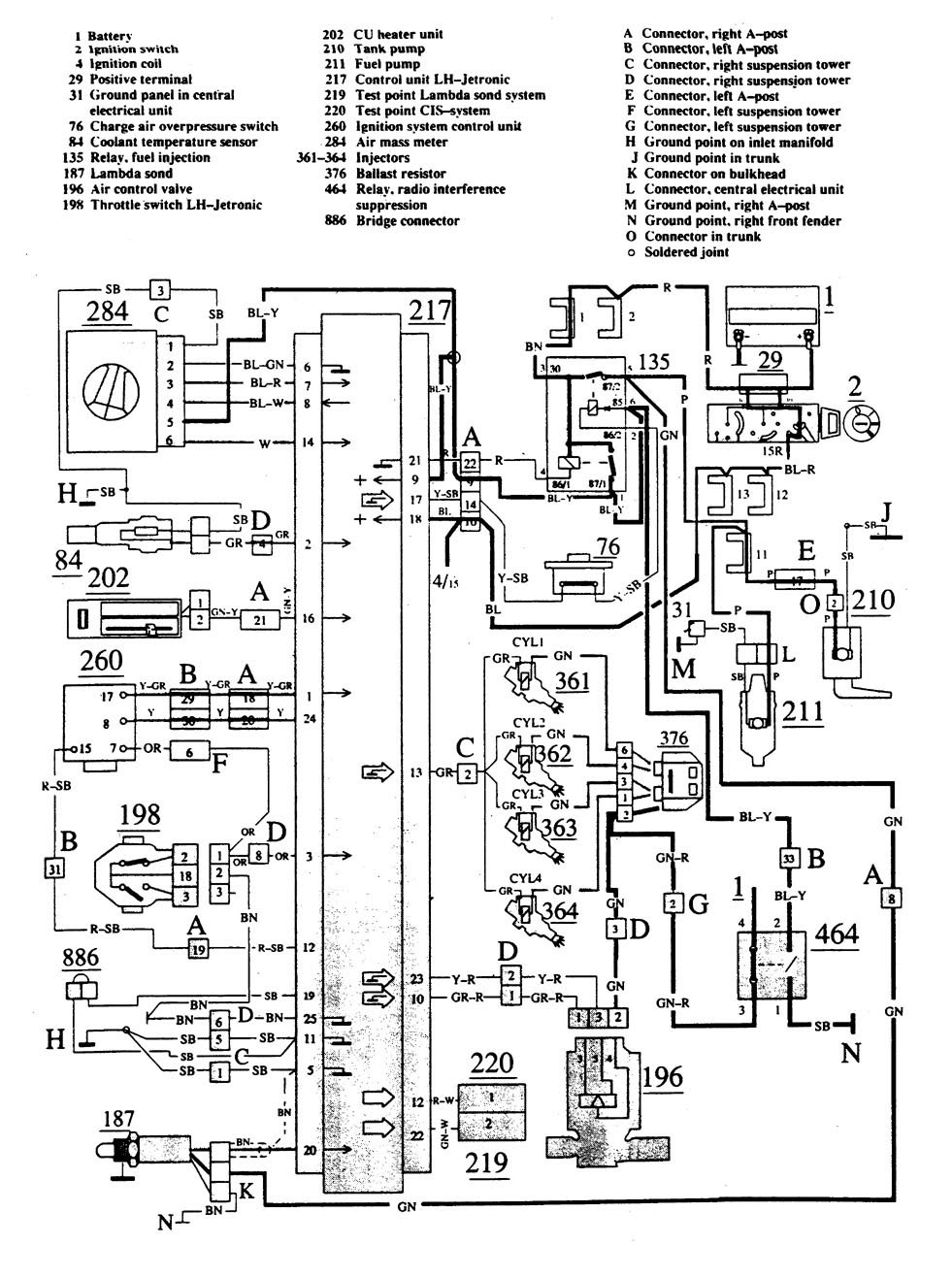 Diagram 1991 Volvo 240 Fuse Diagram Full Version Hd Quality Fuse Diagram Oilschematics1j Romaindanza It