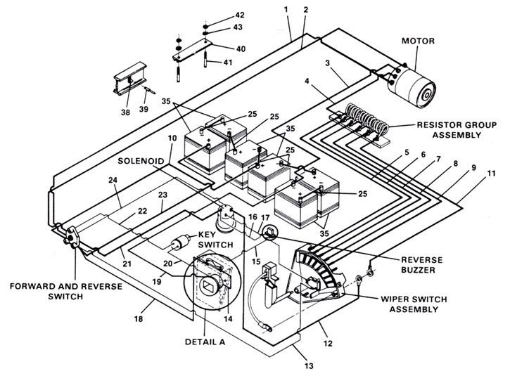 1984 36v Club Car Wiring Diagram - Speed Queen Wiring Schematic for Wiring  Diagram Schematics | 1989 Electric Club Car Wiring Diagram Free Picture |  | Wiring Diagram Schematics