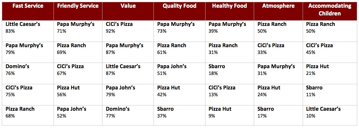 Moes Nutrition Facts Nutritionwalls