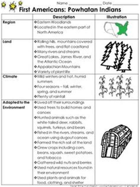 americans pueblo indians study guide outline