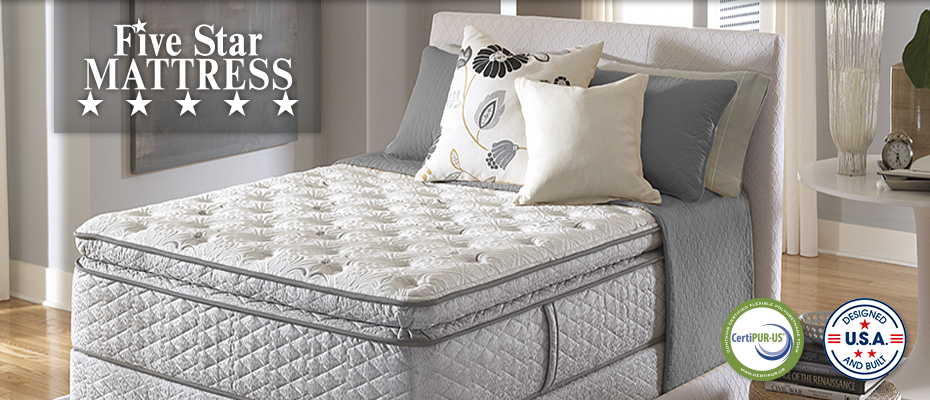Cheap Mattresses Birmingham Al - Matres Image