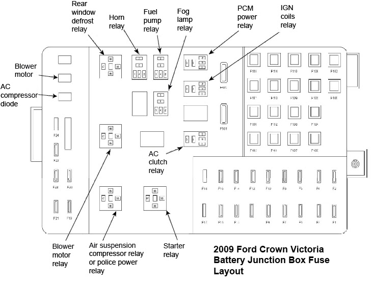 Wiring Diagram  27 Crown Victoria Fuse Diagram