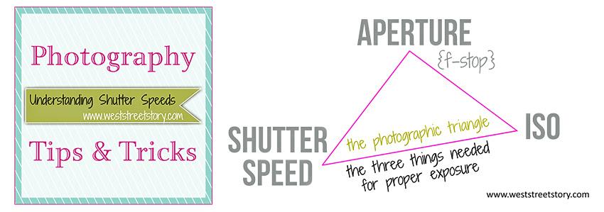Understanding Shutter Speeds and The Photographic Triangle for Understanding Exposure