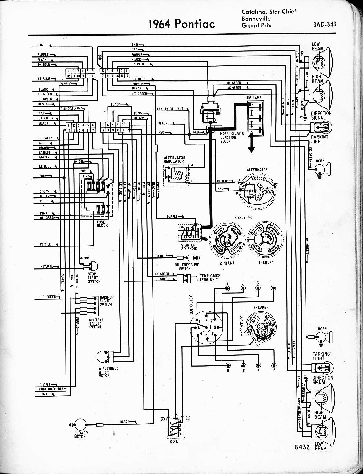 69 Gto Wiring Diagram