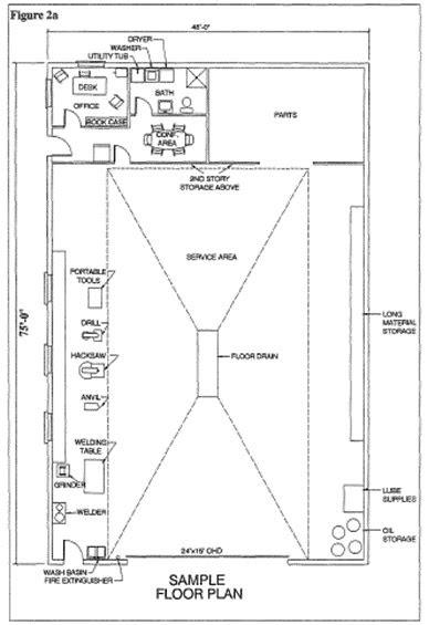 Farm Shop Design Series: How Big to Build?   Morton Buildings