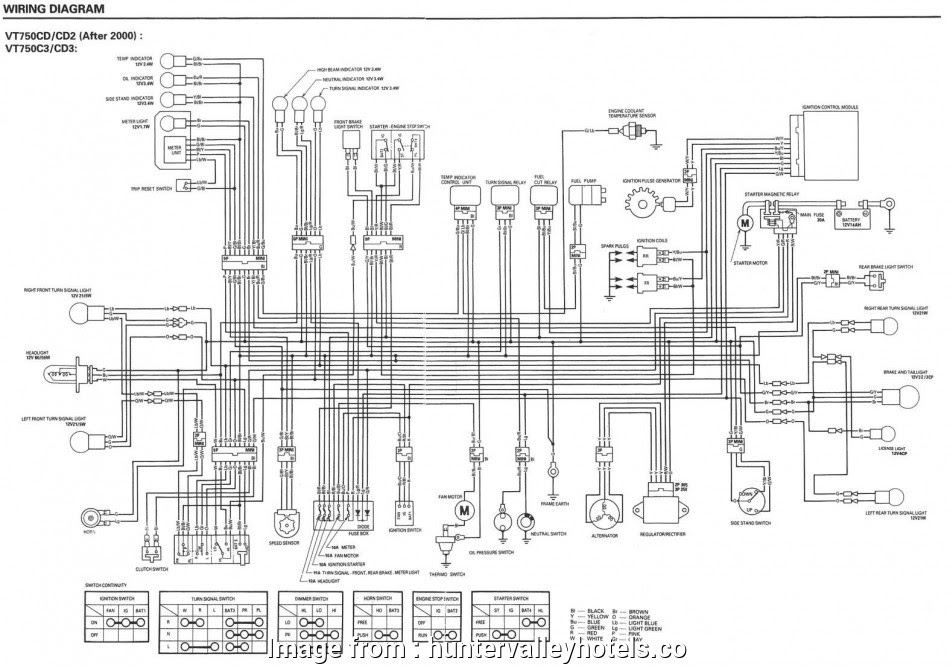 Diagram Honeywell Thermostat Th3210d1004 Wiring Diagram Full Version Hd Quality Wiring Diagram Schematicfile Blidetoine Fr
