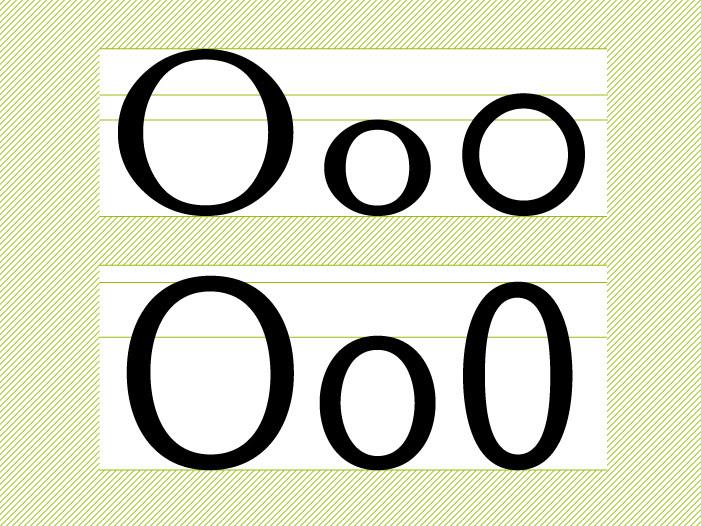 Mayúsculas Minúsculas Números Y Signos Oert