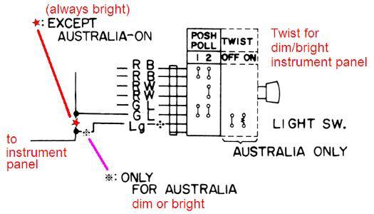 Nissan 1400 Pickup Wiring Diagram