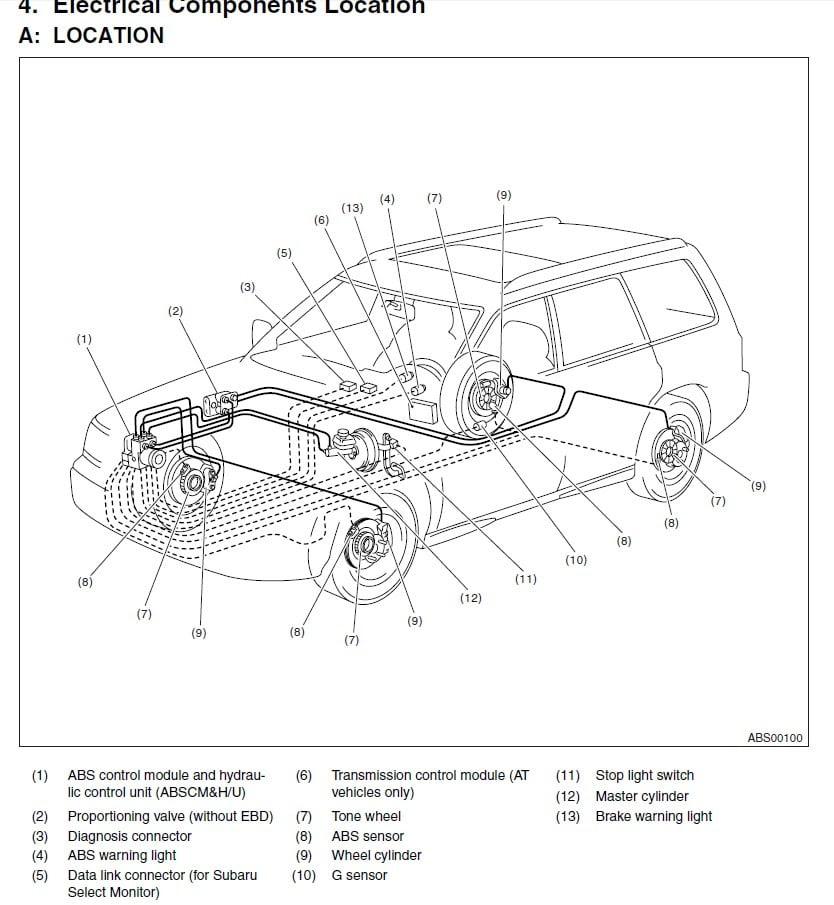19 New Subaru Legacy Wiring Diagram