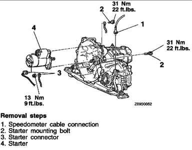 1999 Mitsubishi Mirage Starter Diagram Wiring Library