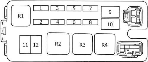 95 4runner Fuse Diagram Wiring Diagram Hen Explorer B Hen Explorer B Pmov2019 It