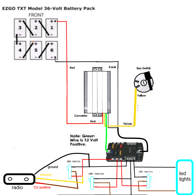 Diagram Club Car 48 Volt To 12 Volt Reducer Wiring Diagram Full Version Hd Quality Wiring Diagram Pvdiagramxjesus Eventinotte It