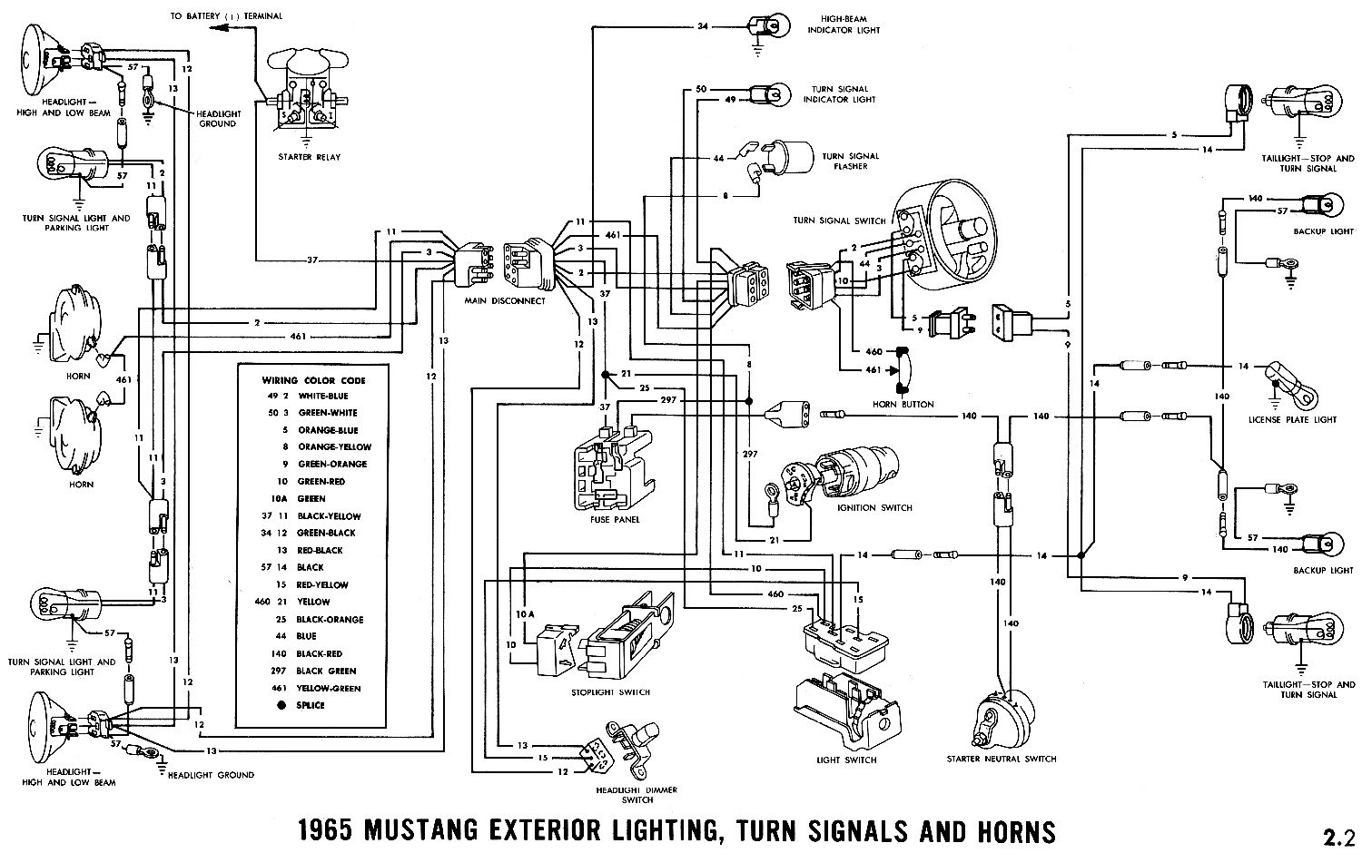 50dba 1990 Mustang Fuse Box Location Wiring Library