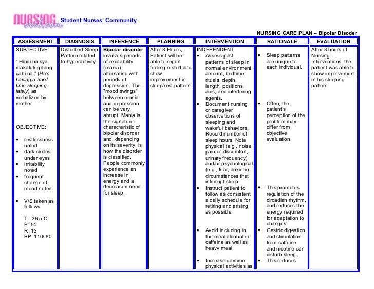 Nursing Interventions For Copd Exacerbation - Red Pastel d