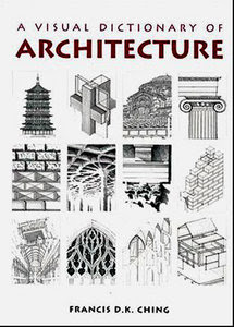 Architectural Terms