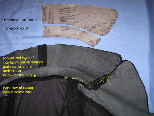 Coat collar inside with roll line