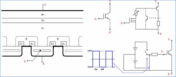 điện-điện tử-IGBT