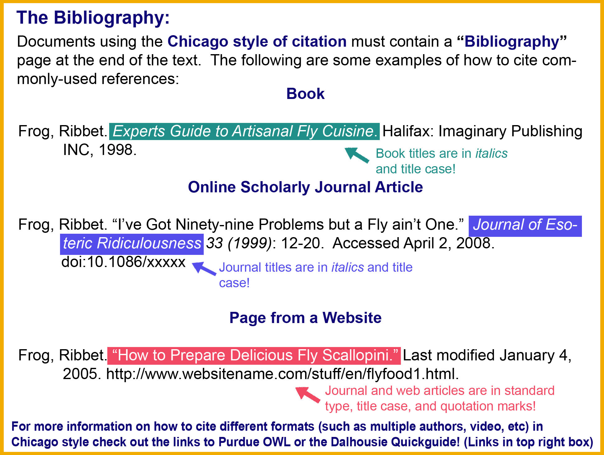 How To Cite A Book In A Paper Chicago Style How To Wiki 89