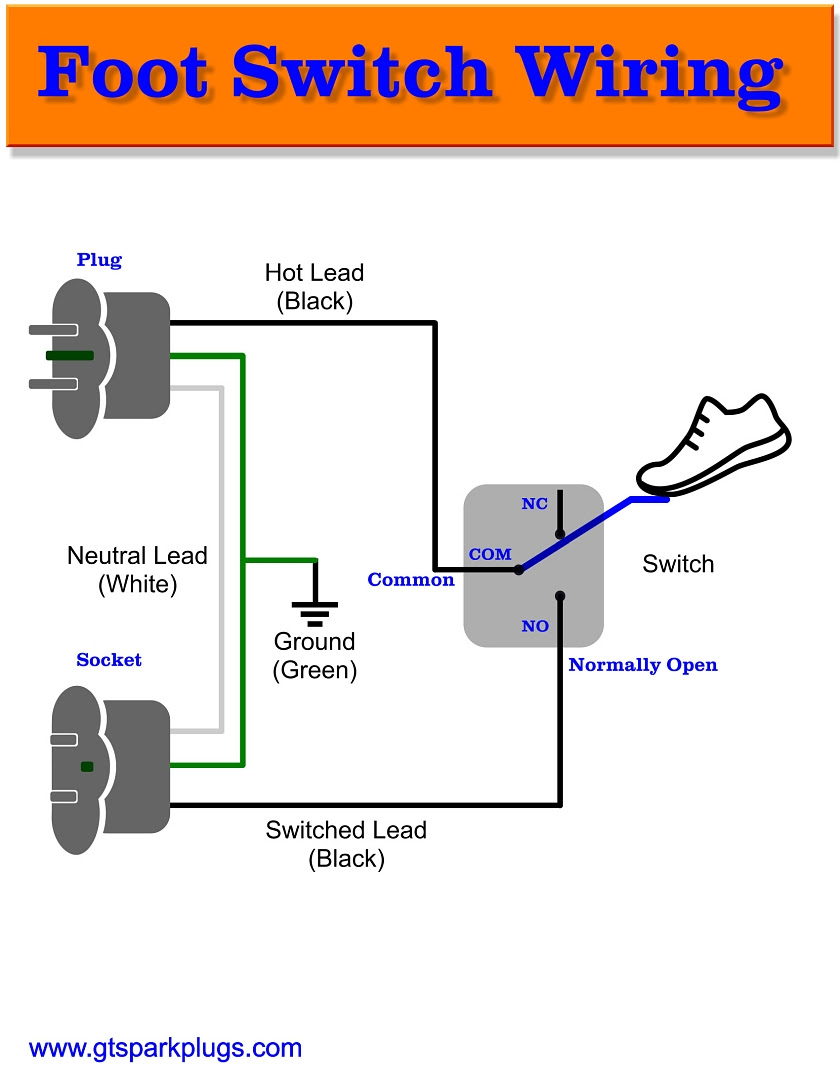 Diagram Diy Foot Switch Wiring Diagram Full Version Hd Quality Wiring Diagram Diagramtrentd Comeacasatua It