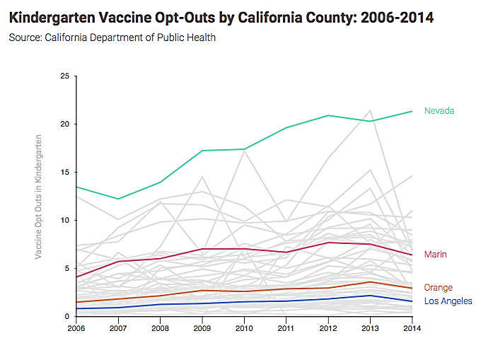 How many kindergarteners opted-out of vaccinations at your school? Click for the database.