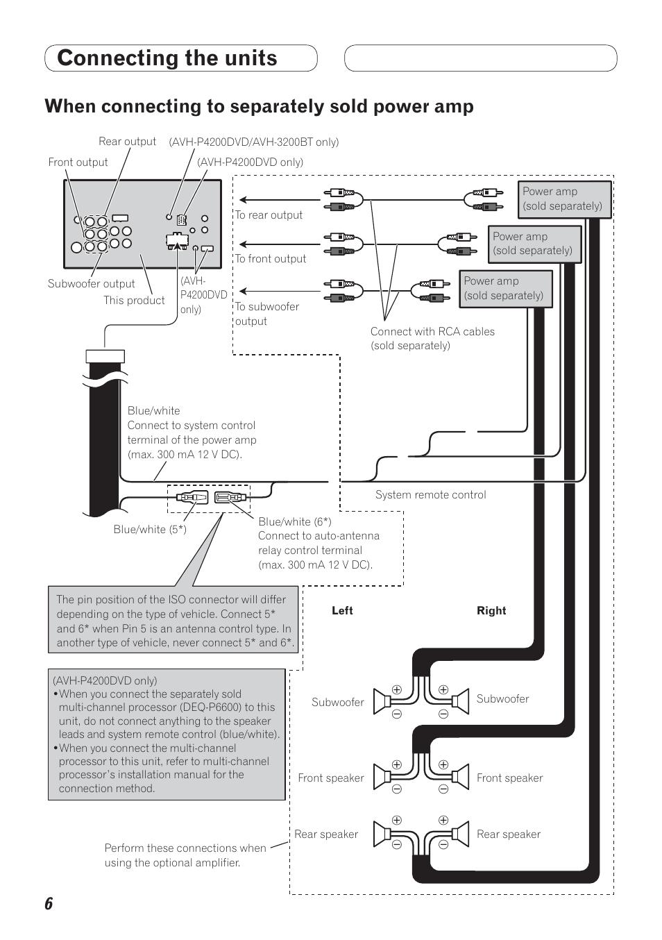 Pioneer Avh P4000dvd Wiring Diagram