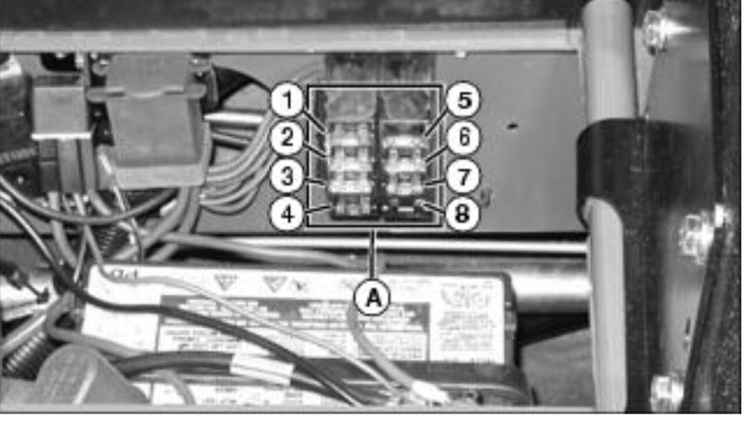 John Deere Gator 825i Fuse Box Location